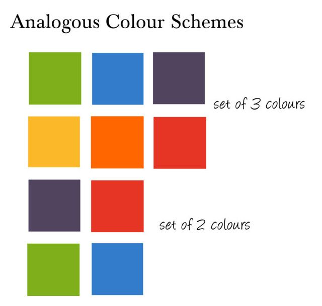 #fashionover40 #fashionover50 How to wear analogous colors: Examples of analogous  colors - Guest